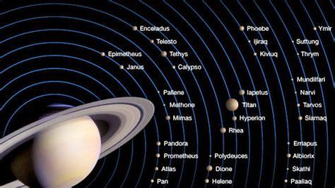 terraform  solar system moons