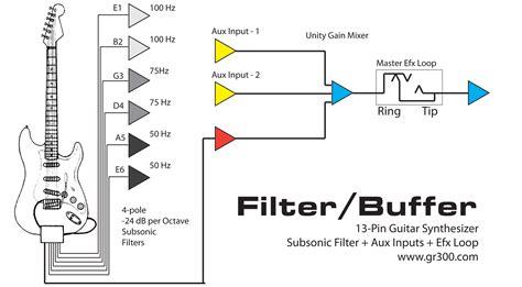true bypass looper wiring diagram radiantmoons me