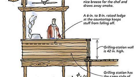 designing  grilling station fine homebuilding