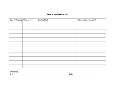 bathroom estimate template and bathroom cleaning checklist