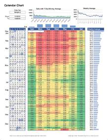 Calendar Chart Template by Calendar Heat Map Chart Template