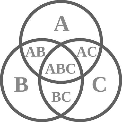 abc venn diagram file abc venn diagram svg