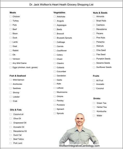 Paleo Pantry List by Paleo Diet Grocery List Grocery List Template
