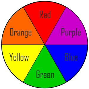 is green a primary color colour theory onlinedesignteacher