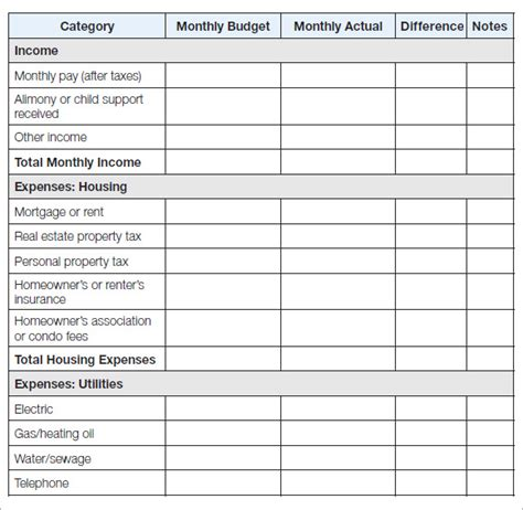11 Household Budget Sles Sle Templates Monthly Household Budget Template