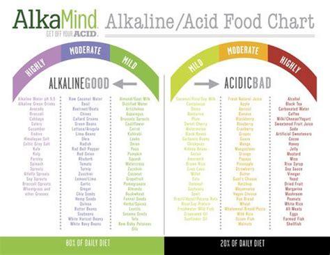 Cleanse And Detox Alkaline Diet by 114 Best Alkaline Balance Images On Alkaline
