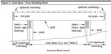 How To Attach Pergola To House by Freestanding Decks Solve Ledger Attachment Challenges