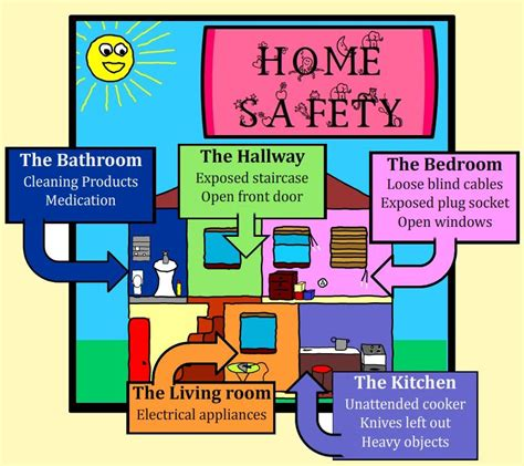 safety at home vip