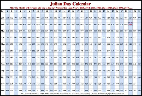 Go To My Calendar Free Julian Day Calendar Image Or In Pdf Format