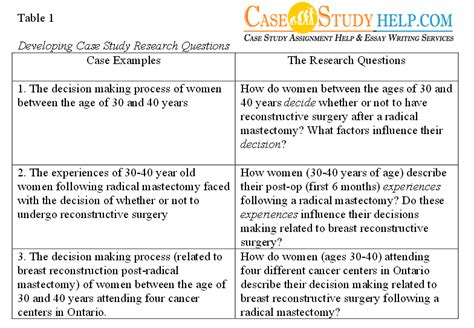 Child development case study report template