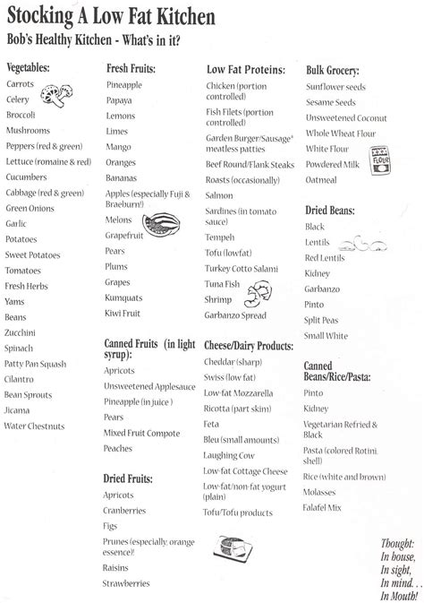 Kitchen And Pantry Menu bob s healthy kitchen and pantry