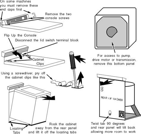 Lg Dryer Pedestal Washing Machine Repair Manual Chapter 4 Whirlpool