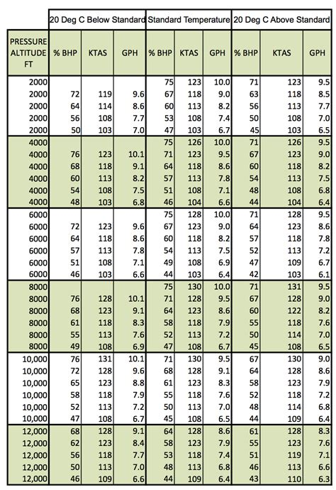 bench press size chart weight lifting max percentage chart in kg 8 best images
