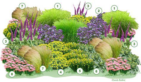 giardini e piante giardini