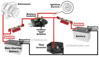 a simple diagram rv solar power a free engine image for user manual