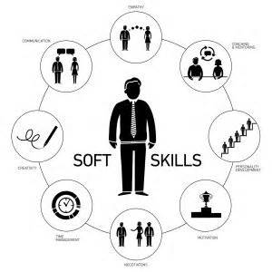 Resume Leadership Skills by The Power Of Soft Skills