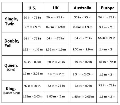 us bed sizes queen size bed sizes australia american hwy
