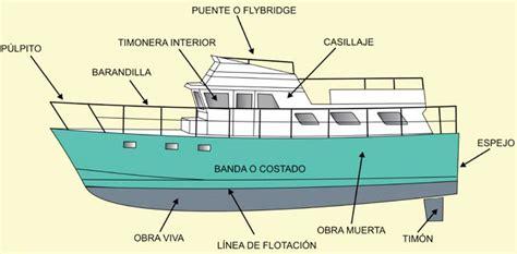 un barco y sus partes barcos de pesca todos los tipos que existen espesca
