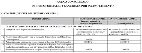 tabla de impuestos 2016 sat tabla de multas para el 2016 sat multas y sanciones de
