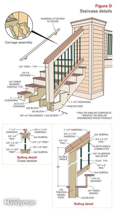 build a no rot no maintenance deck the family handyman