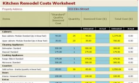 Bathroom Remodel Schedule How Much To Remodel A Kitchen Cost Of Small Kitchen Remodeling Kitchen Remodel Cost Calculator