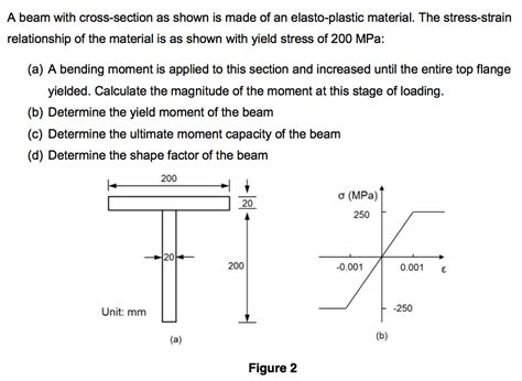 amie section b books a beam with cross section as shown is made of an e