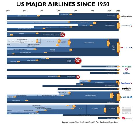 us airways american airlines merger implications the stengel angle a pivot underway to save spirit s stock price makes it a