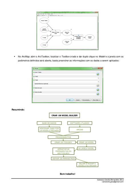 tutorial arcgis model builder tutorial criando model builder arc gis