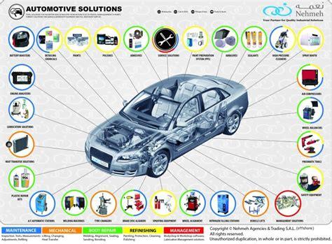 Automotive Service Equipment   2017   2018 Best Cars Reviews