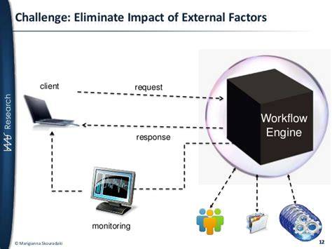 workflow engines benchmarking workflow engines open research challenges