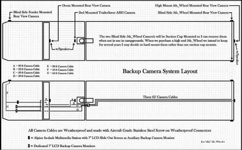 boyo backup wiring diagram 28 images how to install a