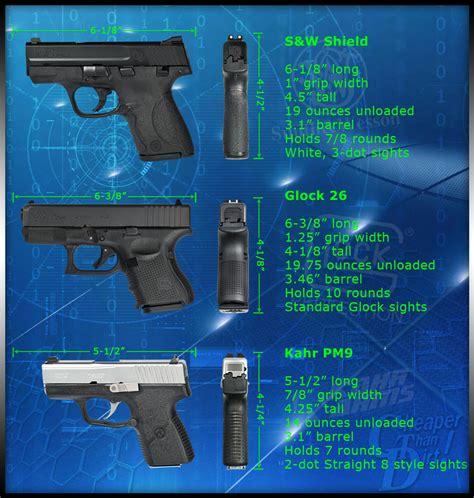 s w 26 s w shield vs glock 26 glock talk