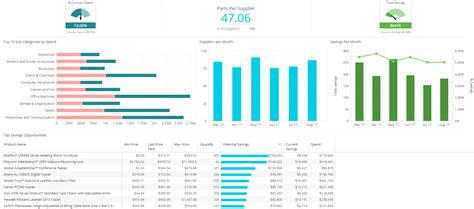 supplier kpi template supplier kpi template image collections template design