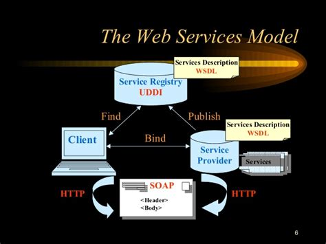 tutorial on web services web services tutorial