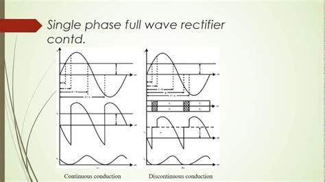 single phase diode bridge rectifier with rl load single phase wave rectifier lec 4