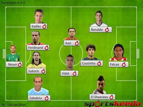 worlds best football team football fantasy xi a dream team with a twist team 1