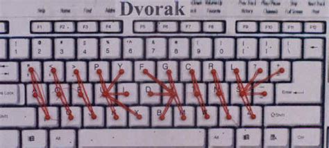 pattern of typing test dvorak keyboard typing vs qwerty how do they compare do