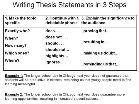 steps to writing a thesis if you teach or write 5 paragraph essays stop it the