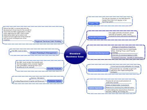business template nhs mindmanager nhs standard business format mind map