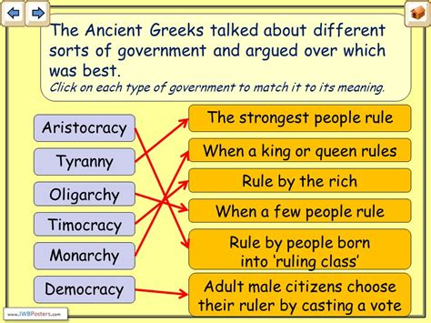 Type Of Government Types Of Government The Ancient Greeks Had A Lot Of