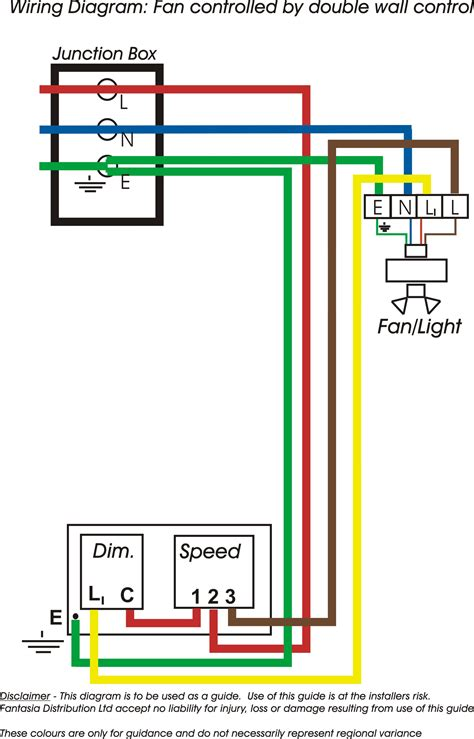 how to wire a ceiling fan with light switch diagram wiring