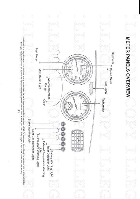 nissan figaro fuse box wiring diagram