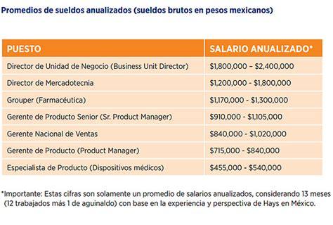 tabla de isr quincenal 2016 descargar tablas y tarifas para el calculo de sueldos quincenales