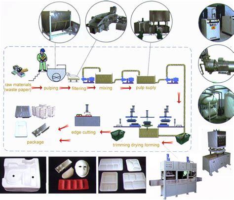 diagramme de fabrication des pates alimentaires pdf index of memoire 2010 images
