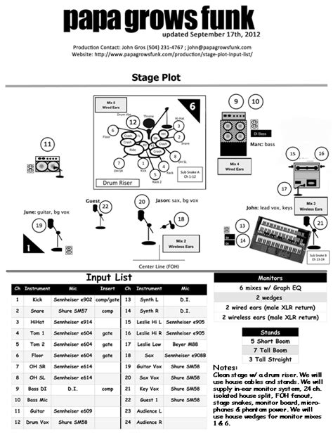 band stage plot template stage plot input list papa grows funk