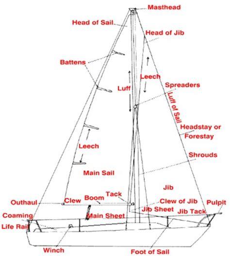 nome do barco a vapor informa 231 245 es t 233 cnicas dicas e truques para nautimodelismo