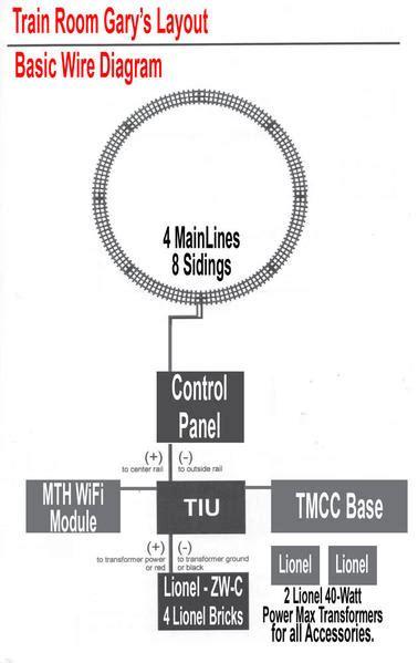 lionel zw transformer wiring lionel transformers