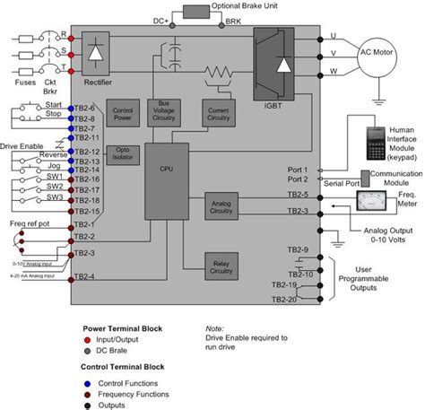 variable frequency drive for motor protection