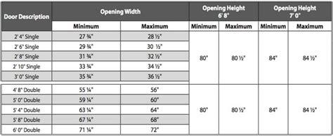 standard interior door height sessio continua interior designs interior door dimensions standard decoratingspecial com