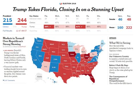 new york times primary results live ish election night blog heading toward a stunning